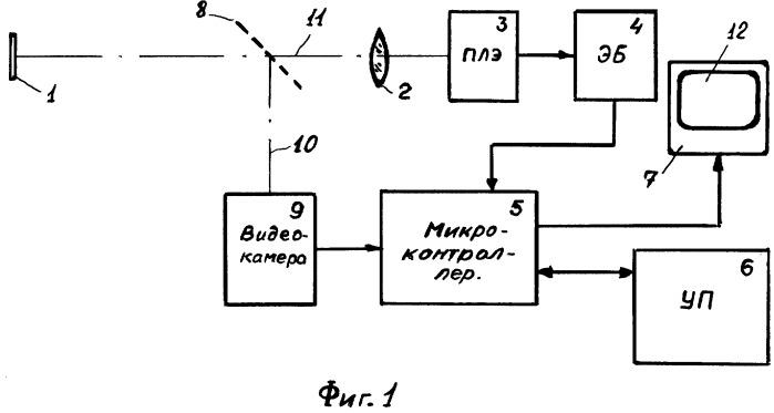 Способ бесконтактного измерения температурного поля