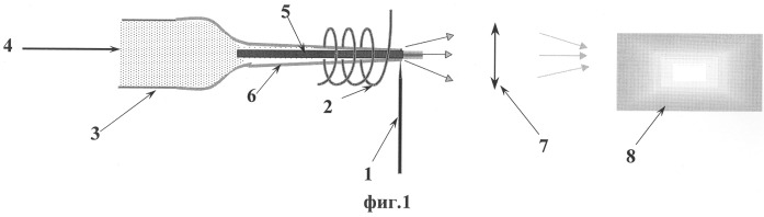 Способ эмиссионного спектрального анализа состава вещества и устройство для его осуществления
