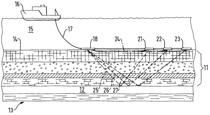 Способ и устройство для определения характеристик подводных или подземных резервуаров