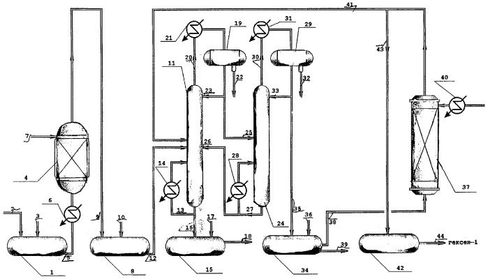 Способ очистки альфа-олефинов, способ очистки гексена-i и установка для его осуществления