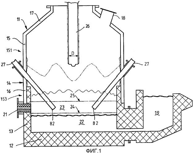 Фурма для вдувания газа и устройство для производства черного металла способом прямой плавки