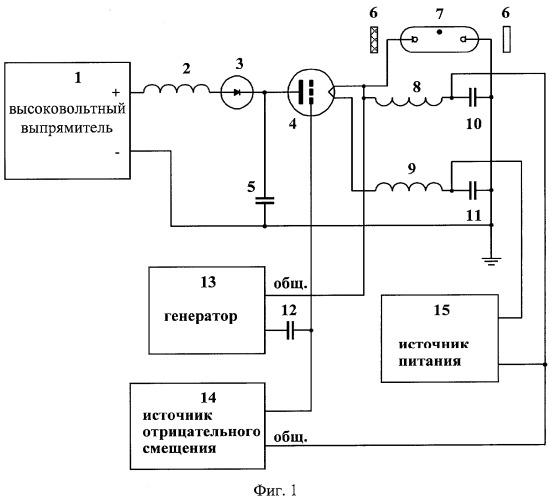 Импульсно-периодический лазер на парах химических элементов
