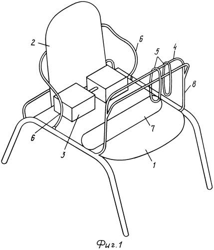 Кресло для роженицы