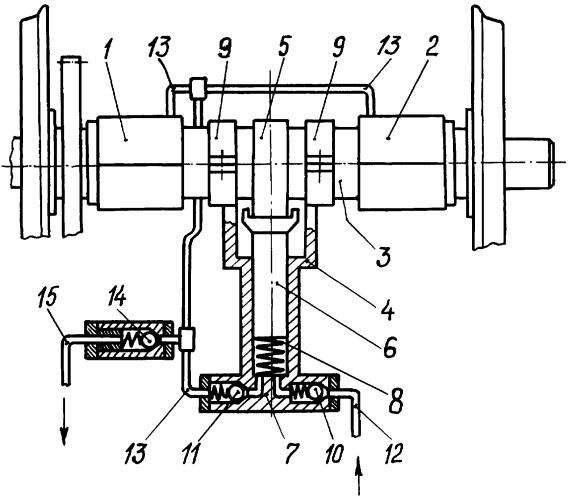 Принудительная система смазывания моторно-осевых подшипников электродвигателя локомотива