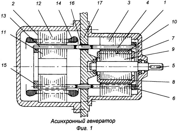 Асинхронный генератор