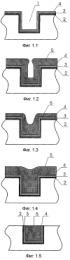 Способ заполнения углублений проводящим материалом