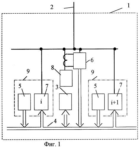 Способ управления группой электронагревательных устройств