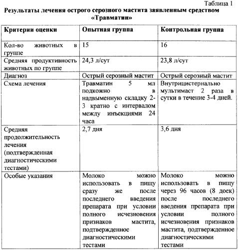 Hepar sulfuris и АСД-2,
