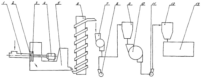 Способ получения измельченных термоэластопластов и установка для его осуществления