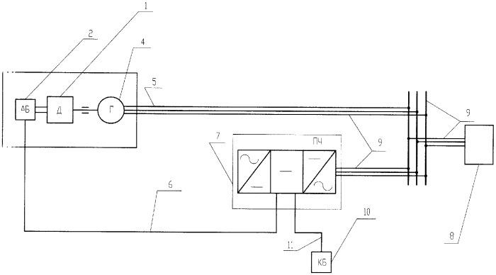 Способ работы силовой установки на электропотребителей и устройство для его осуществления