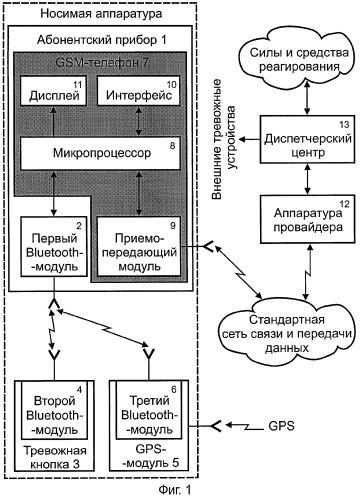 Система тревожного оповещения и определения местоположения
