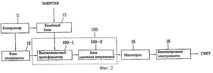Устройство электропитания осветительной установки, использующей микроволну, и осветительная установка, использующая микроволну (варианты)