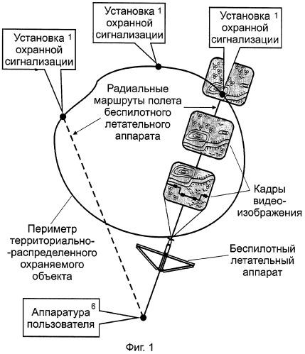 Способ охранной сигнализации с использованием видеонаблюдения