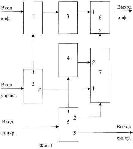 Система передачи информации помехоустойчивым кодом с переменными параметрами