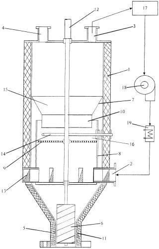 Устройство для плавления полимеров