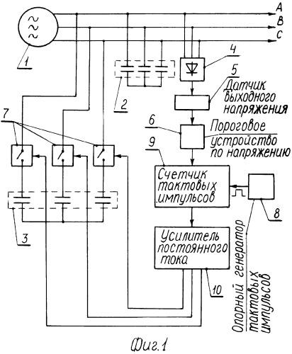 Устройство для возбуждения асинхронного генератора