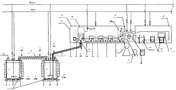 Литиево-алюминиевый сплав, способ и установка для его получения