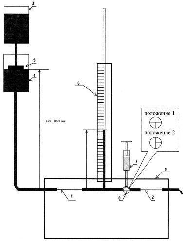 Вискозиметр для измерения относительной вязкости жидкости