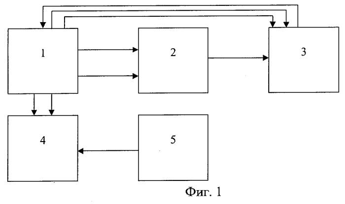 Способ и устройство формирования инфракрасного изображения