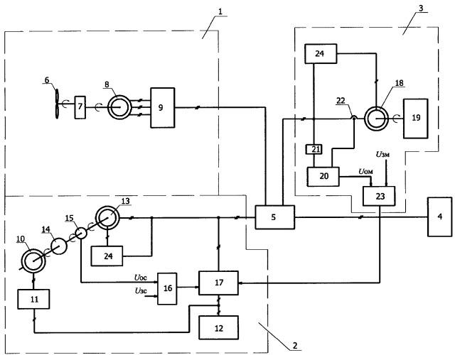Автономная система