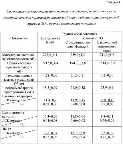 Как измерить сахар в крови глюкометром акку чек актив