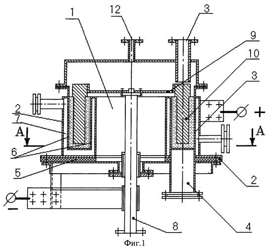 Способ получения окисленного графита и устройство для его осуществления