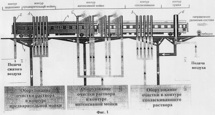 пассажирских вагонов и