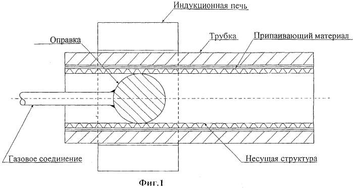Реактор для каталитического получения водорода и оксида углерода