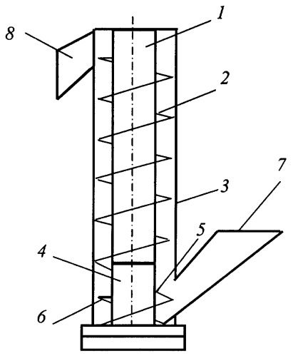 Вертикальный шнековый конвейер
