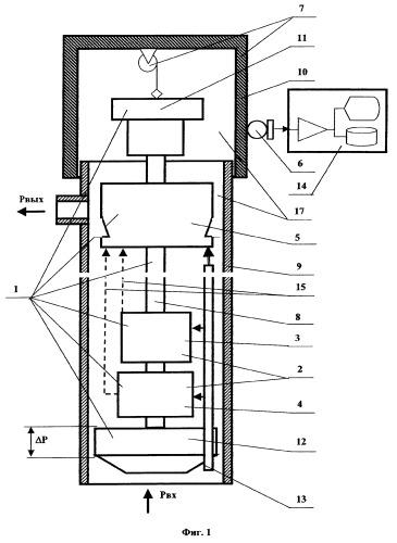 Устройство для контроля геометрических параметров технологических каналов ядерного реактора