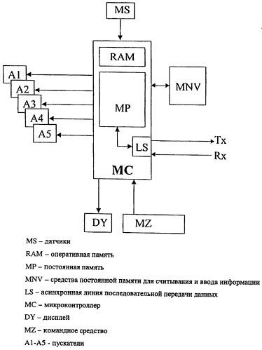 Бытовой потребитель электрической мощности, имеющий электронное управление, и его система управления и программирования