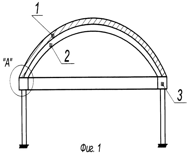 Купольное покрытие