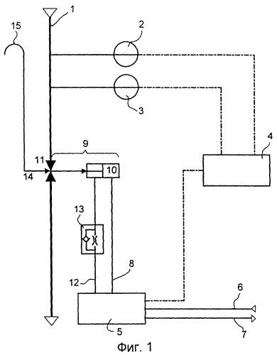 Устройство, содержащее реактор высокого давления, снабженный разгрузочным клапаном с гидроуправлением