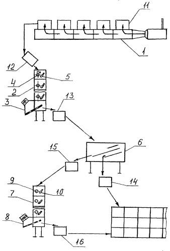 Способ послеуборочной обработки вороха клещевины и линия для его осуществления