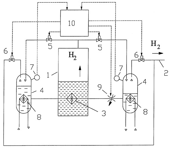 Генератор водорода своими руками для отопления схема