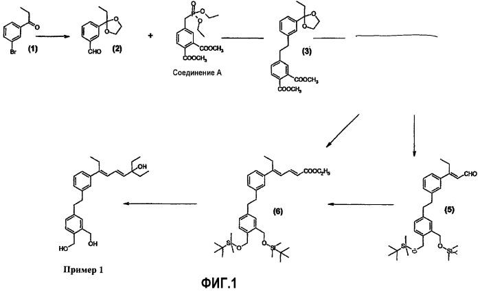 Аналоги витамина d, их применение, фармацевтическая и косметическая композиция на их основе