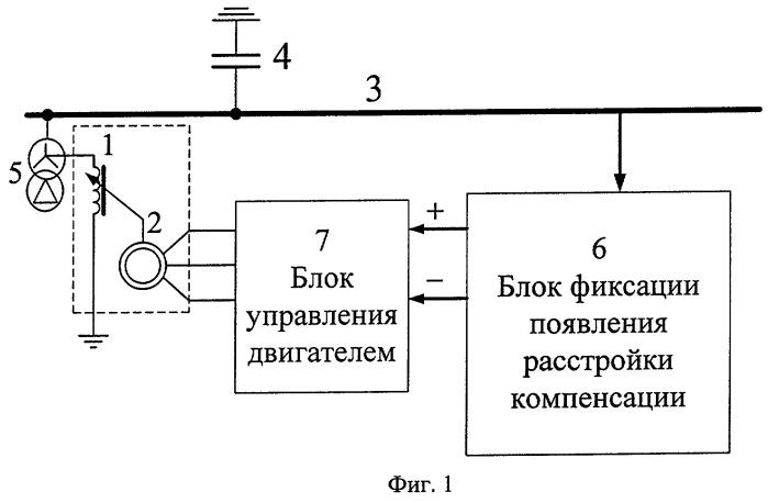 дугогасящего реактора с