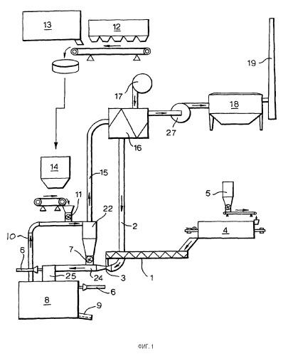 Способ и устройство для изготовления минеральных волокон