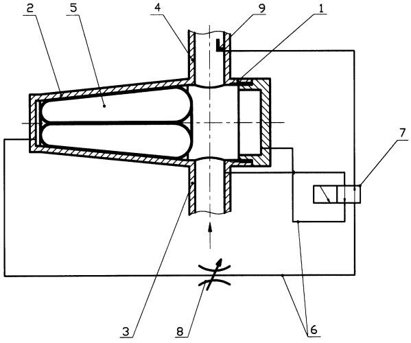 Запорное устройство для перекрытия трубопроводов
