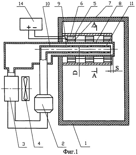Термоэлектрическая холодильная