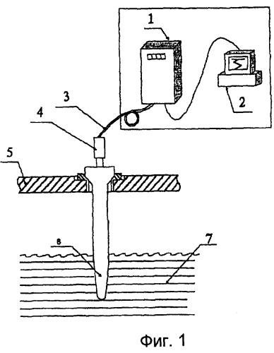 Способ непрерывного измерения температуры расплавленной стали и применяемая для этого труба