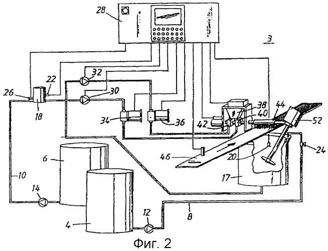 Способ склеивания и клеильное устройство