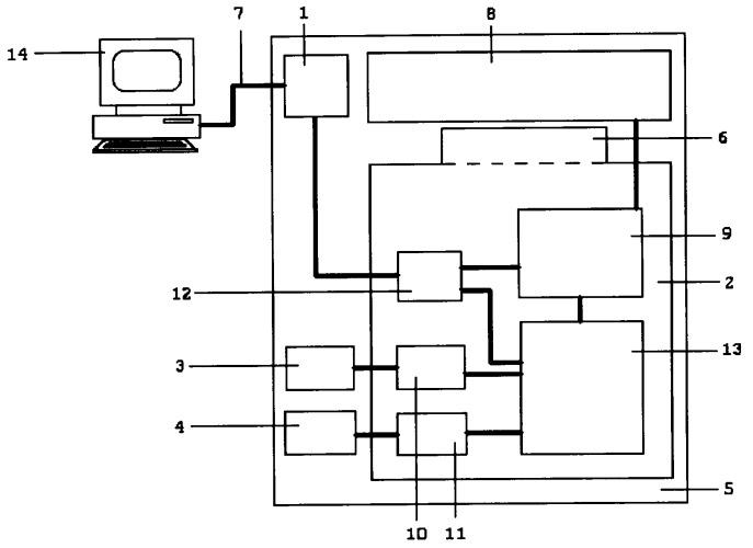 Устройство считывания папиллярных узоров и создания, преобразования, хранения и передачи конфиденциальной информации и способ его использования