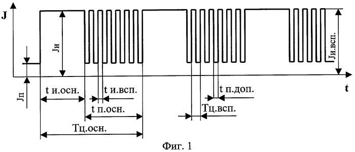Способ электродуговой сварки плавящимся электродом с импульсной модуляцией тока