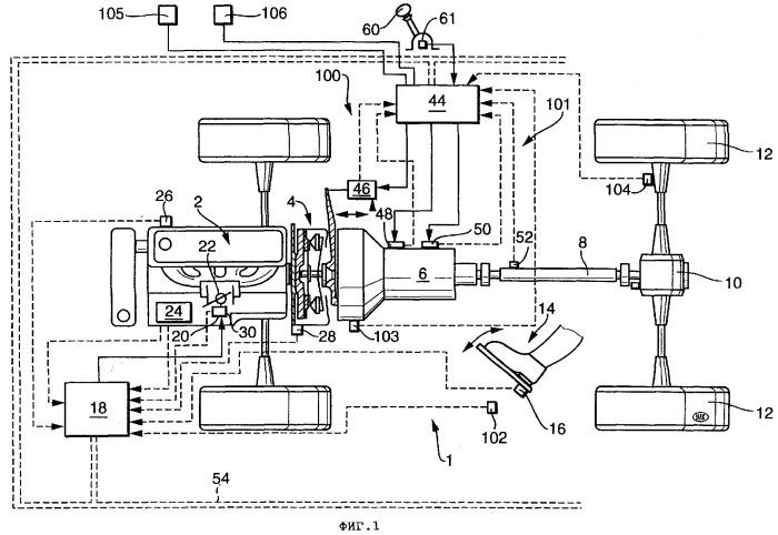 Устройство и способ для автоматизированного управления сцеплением