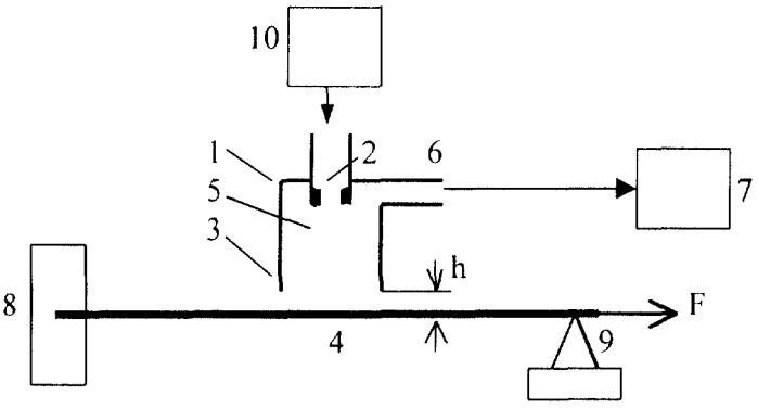 Способ возбуждения и измерения частоты колебаний колебательного звена резонансных датчиков
