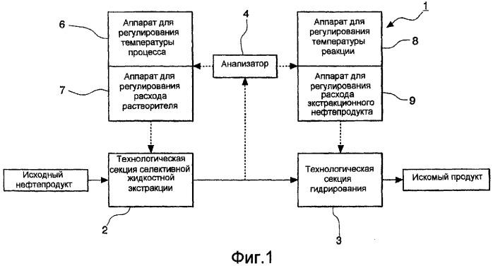 Способ и устройство для очистки тяжелых нефтяных фракций (варианты)