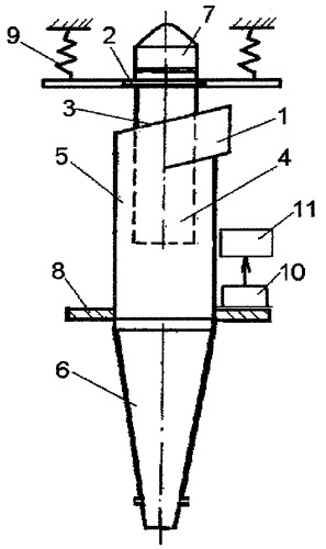 Способ инерционного пылеулавливания и устройство для его осуществления