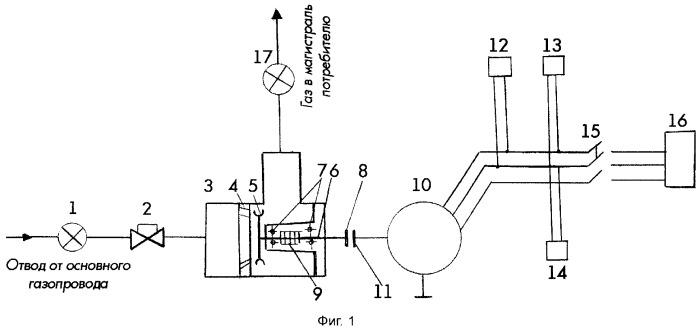 инструкция по эксплуатации грс - фото 10