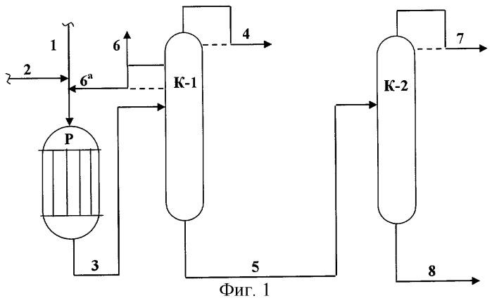 Способ совместного получения метил-трет-бутилового эфира и димеров изобутилена